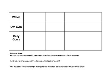 The Great Gatsby Character Chart Graphic Organizer