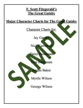 The Great Gatsby Character Charts