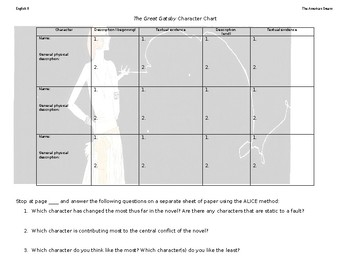 The Great Gatsby Character Graphic Organizer