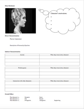 The Great Gatsby Character Profiles