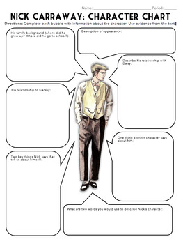 The Great Gatsby Characterization Activity -- Worksheets, Bell-Ringers, Quizzes