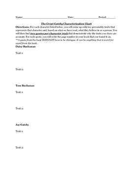 The Great Gatsby Characterization Chart Worksheet