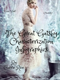 The Great Gatsby Characterization with Infographics!