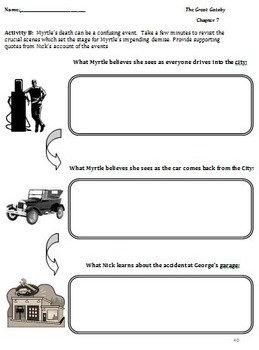 The Great Gatsby: Complete Novel Unit Plan