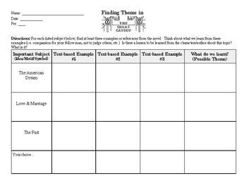 The Great Gatsby: Finding Theme Worksheets by The Swan Pond | TpT