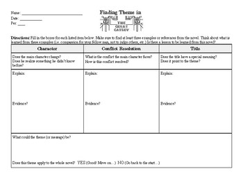 The Great Gatsby: Finding Theme Worksheets