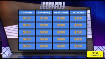The Great Gatsby Jeopardy (Google Slides)