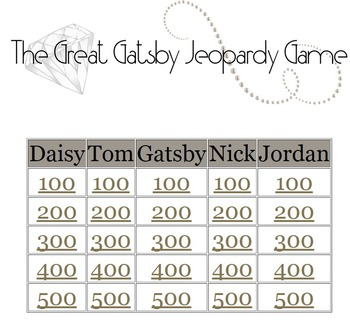 The Great Gatsby Jeopardy Style Review Game