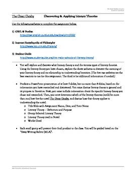 The Great Gatsby Literary Theory Assignment