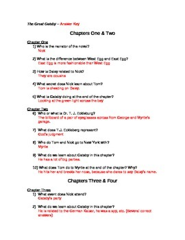 The Great Gatsby Quizzes