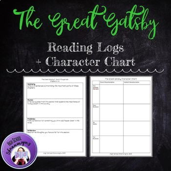 The Great Gatsby Reading Logs