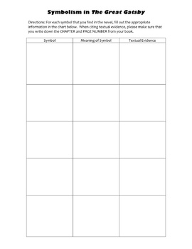 The Great Gatsby Reading Schedule, Journals, and Graphic Organizer