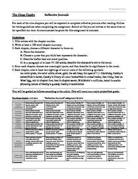 The Great Gatsby Reflective Journal Cumulative Assignment