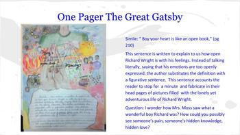 Great Gatsby Art Projects