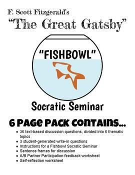 The Great Gatsby: Socratic Seminar (Fishbowl) Activity