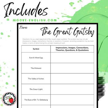 The Great Gatsby Symbol Log