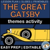 The Great Gatsby Themes Textual Analysis Activity