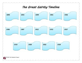 The Great Gatsby Timeline