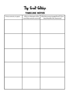 The Great Gatsby Unit Activity Project: Timeline (Engagement & Comprehension)