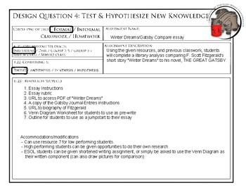 winter dreams teaching resources teachers pay teachers  the great gatsby winter dreams essay
