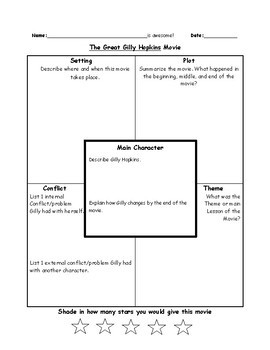 The Great Gilly Hopkins Movie Graphic Organizer