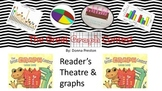 The Great Graph Contest: Reader's Theatre and Graphs