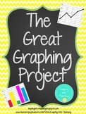 The Great Graph Project