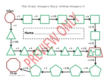The Great Integer Race: Adding Integers Edition II