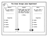 The Great Juice Experiment! Solids and Liquids Experiment