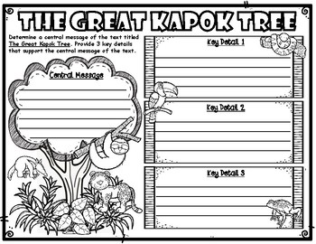 The Great Kapok Tree Central Message Graphic Organizer