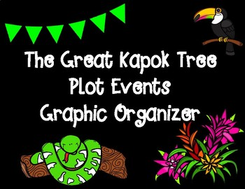 The Great Kapok Tree Plot Events Graphic Organizer
