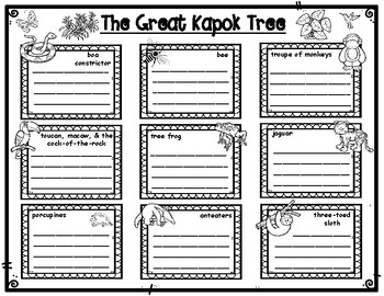 The Great Kapok Tree Reading Companion Graphic Organizer