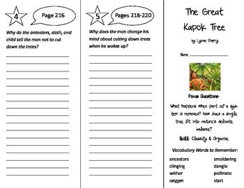 The Great Kapok Tree Trifold - Imagine It 4th Grade Unit 2 Week 5
