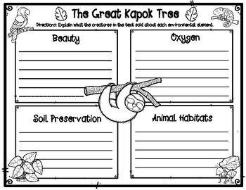 The Great Kapok Tree by Lynn Cherry Environmental Elements Graphic Organizer