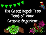 The Great Kapok Tree by Lynn Cherry Point of View Graphic Organizer
