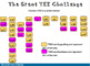 The Great Math STAAR TEK Challenge Printable and BOOM Cards Bundle