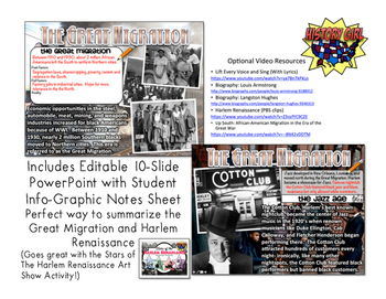 The Great Migration: PowerPoint and Student Infographic Notes