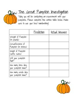 The Great Pumpkin Investigation