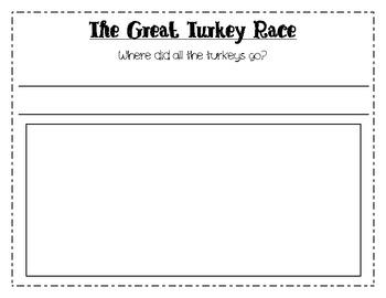 The Great Turkey Race Listening Response