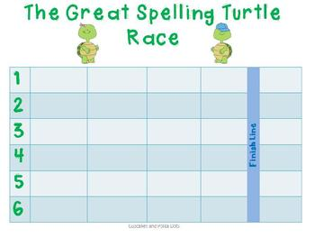The Great Turtle Race Spelling Game