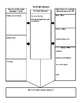 The Great West Notes - Graphic Organizers