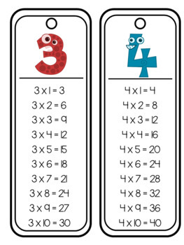 The Greatest Multiplication Book - Ever!