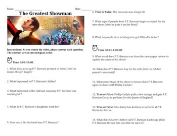 The Greatest Showman (2017) - Complete Movie Guide