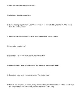 The Greatest Showman Movie Questions and Answer Key