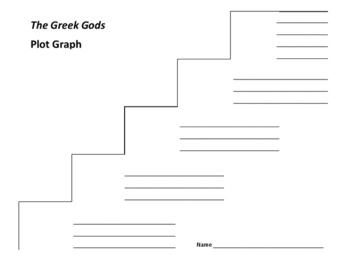 The Greek Gods Plot Graph - Evslin & Hoopes
