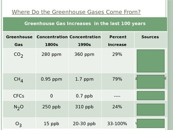 The Greenhouse Effect PPT