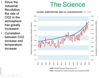 """a list of reliable resources on the subject of global warming and climate change Global warming,--often used interchangeably with climate change--is and will continue to be a prevalent topic in the news and in scientific researchstudents presented with a task of writing a research topic on the subject might feel overwhelmed, both by the amount of information available and by the feeling that """"everything has been done already."""
