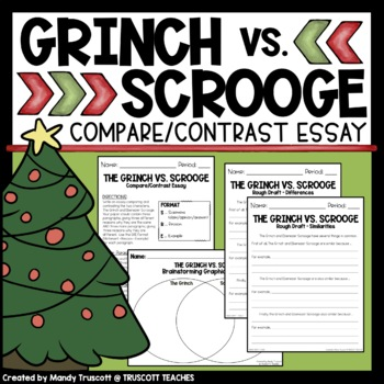The Grinch vs. Scrooge Writing Assignment