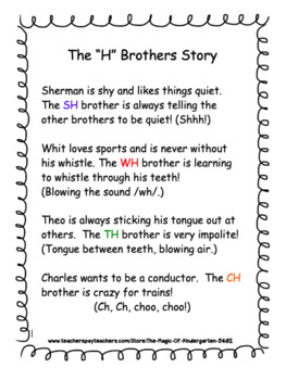 """The """"H"""" Brothers"""