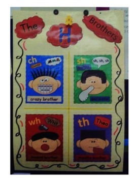 The H Brothers Digraph Anchor Chart